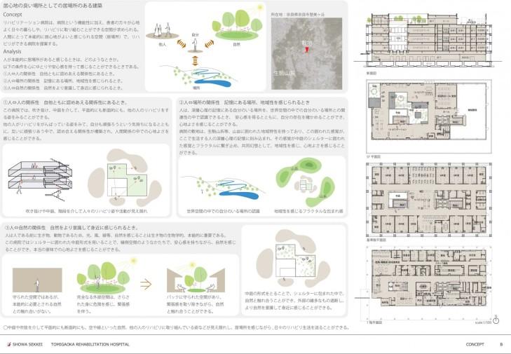 【応募資料】登美ヶ丘リハビリテーション病院-2